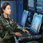 Application of Computer in Military