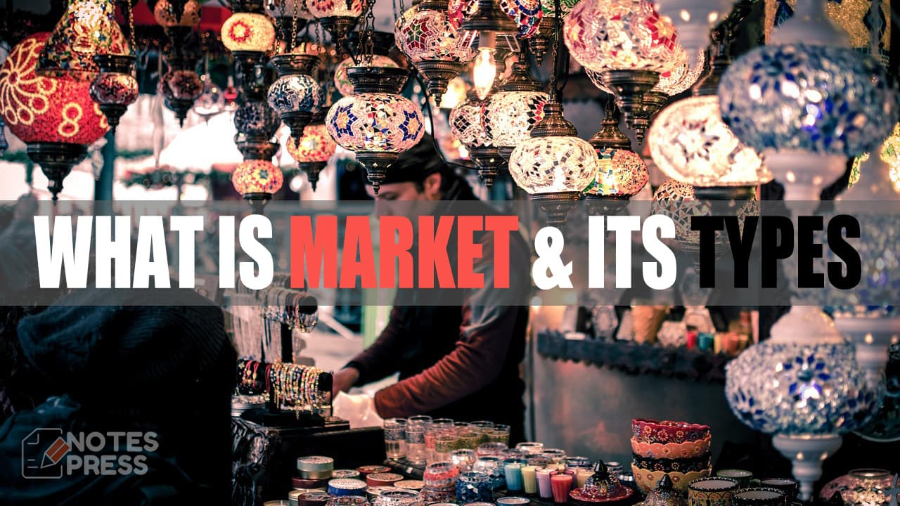 What is market Features of Market and Types of Market