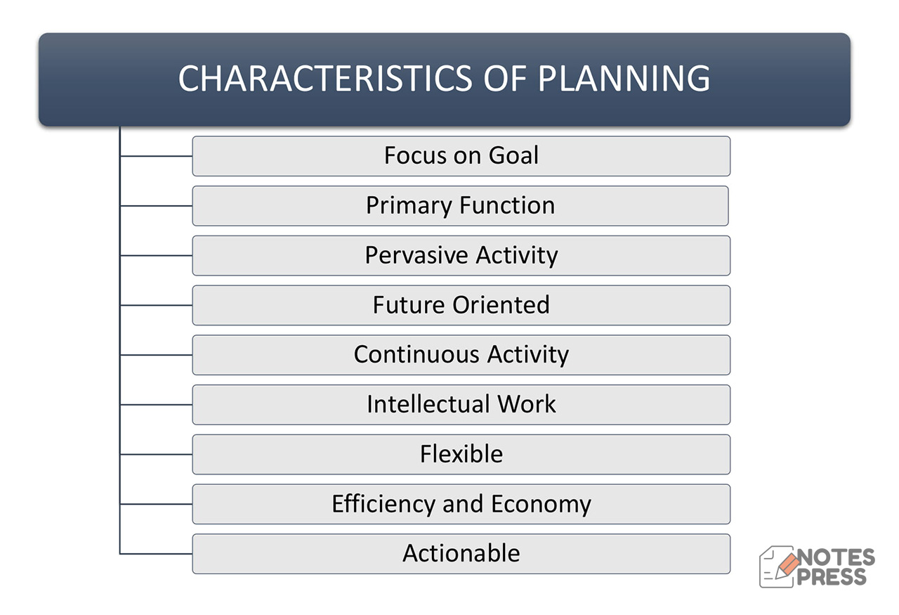 Characteristics of Planning in Management