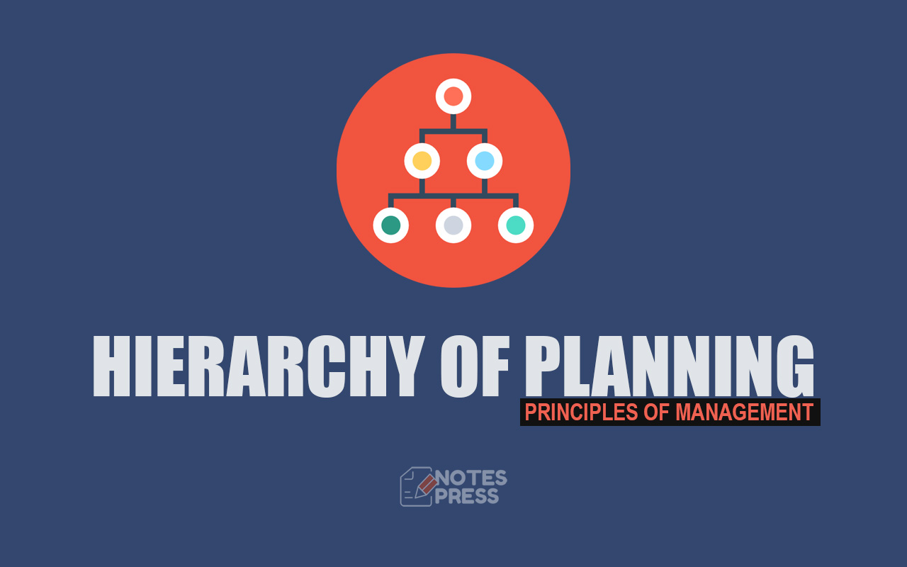 Hierarchy of Planning | Principles of Management 2