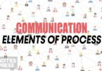 What is communication definitions, elements of communication process