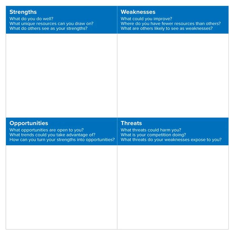 SWOT Analysis Framework